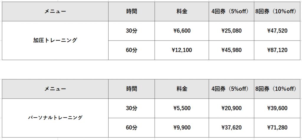 横浜二俣川加圧トレーニング&パーソナルトレーニング料金表の画像
